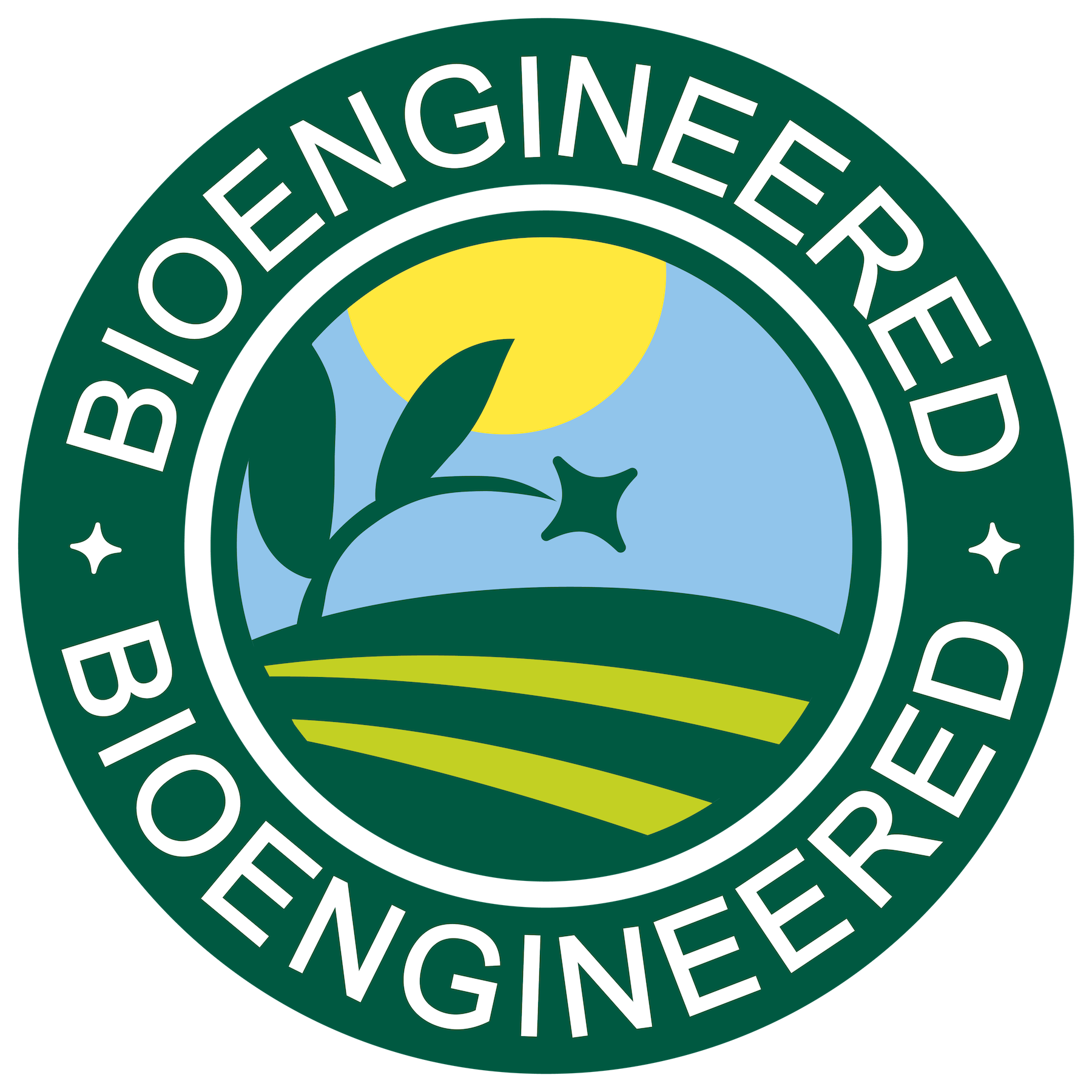 GMO Certification